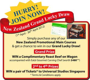 New Zealand Grand Lucky Draw